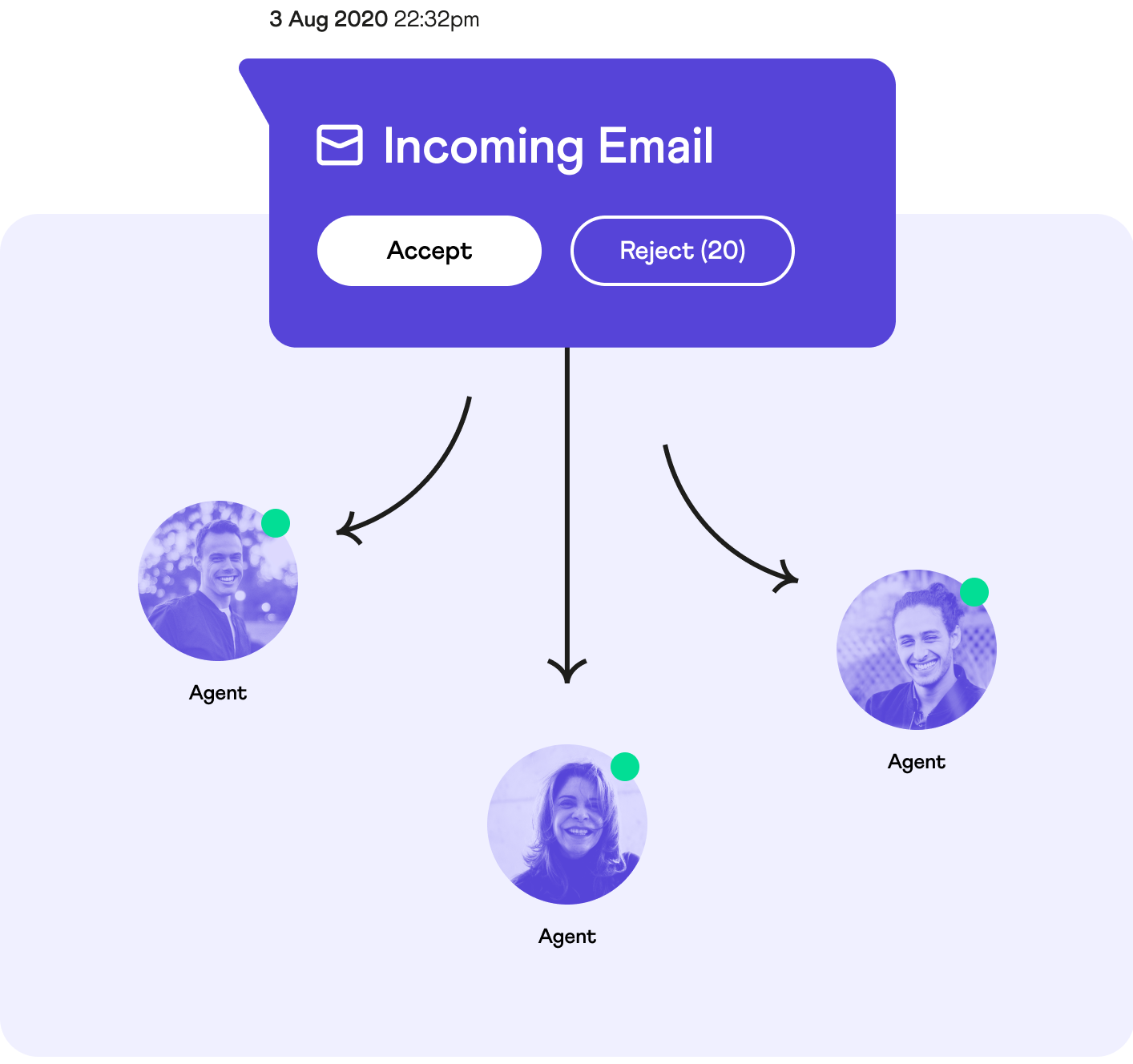 Incoming email notification offer in Dixa customer service platform