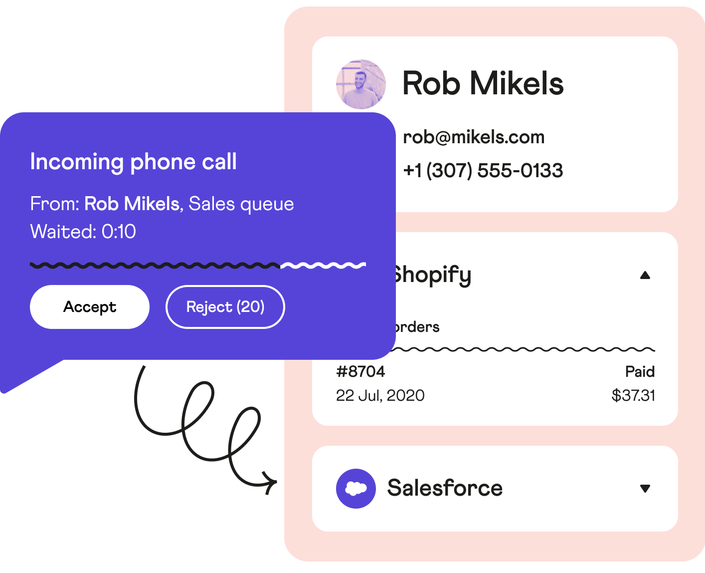Phone call notification in Dixa customer service platform