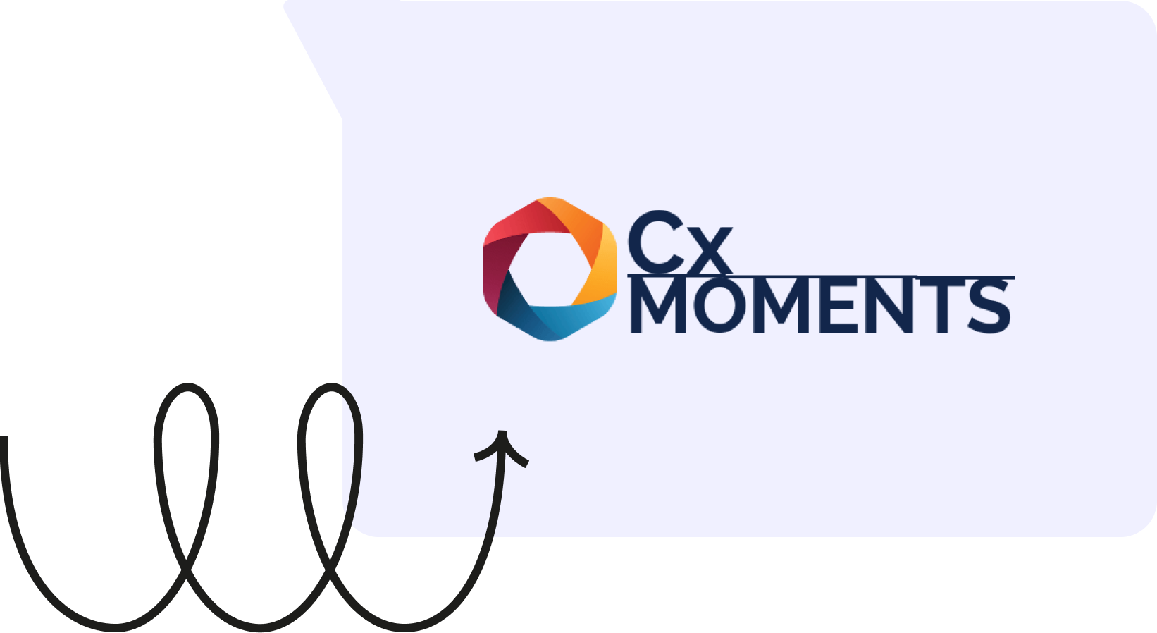 CX Moments integration with Dixa customer service software