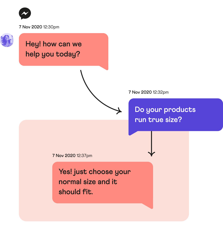 Customer service conversation to increase team efficiency
