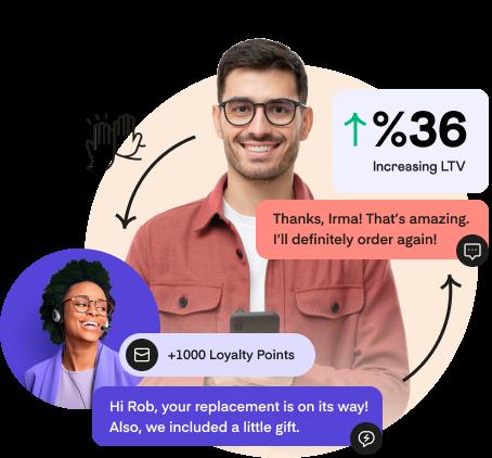 Dixa Customer Engagement Platform - 36% LTV Increase